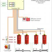 Dynameco synoptique iea installation pour l extinction automatique de feux de friteuses